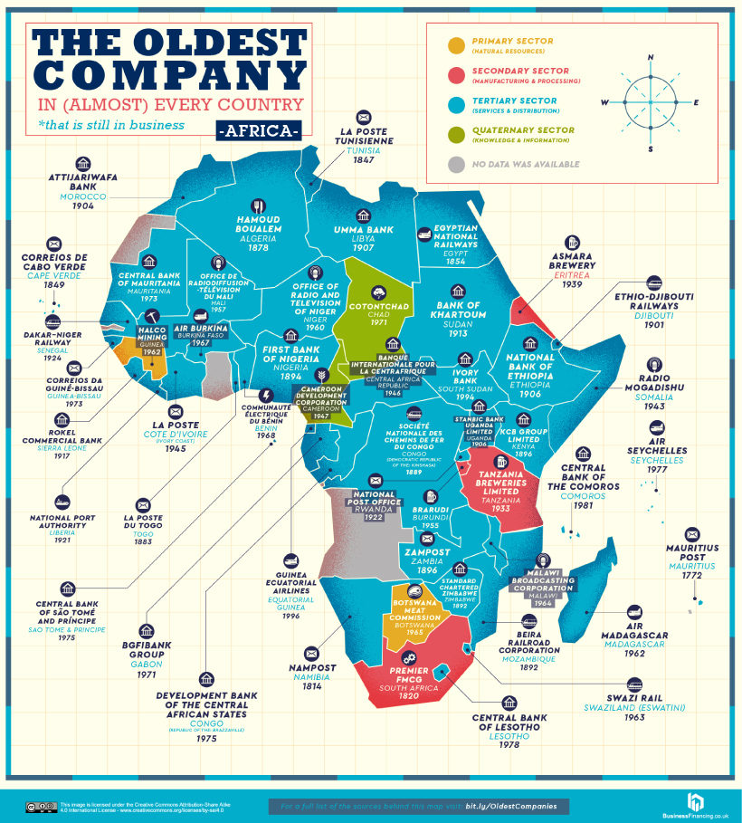 industry_oldest-companies_africa_820px-9549567