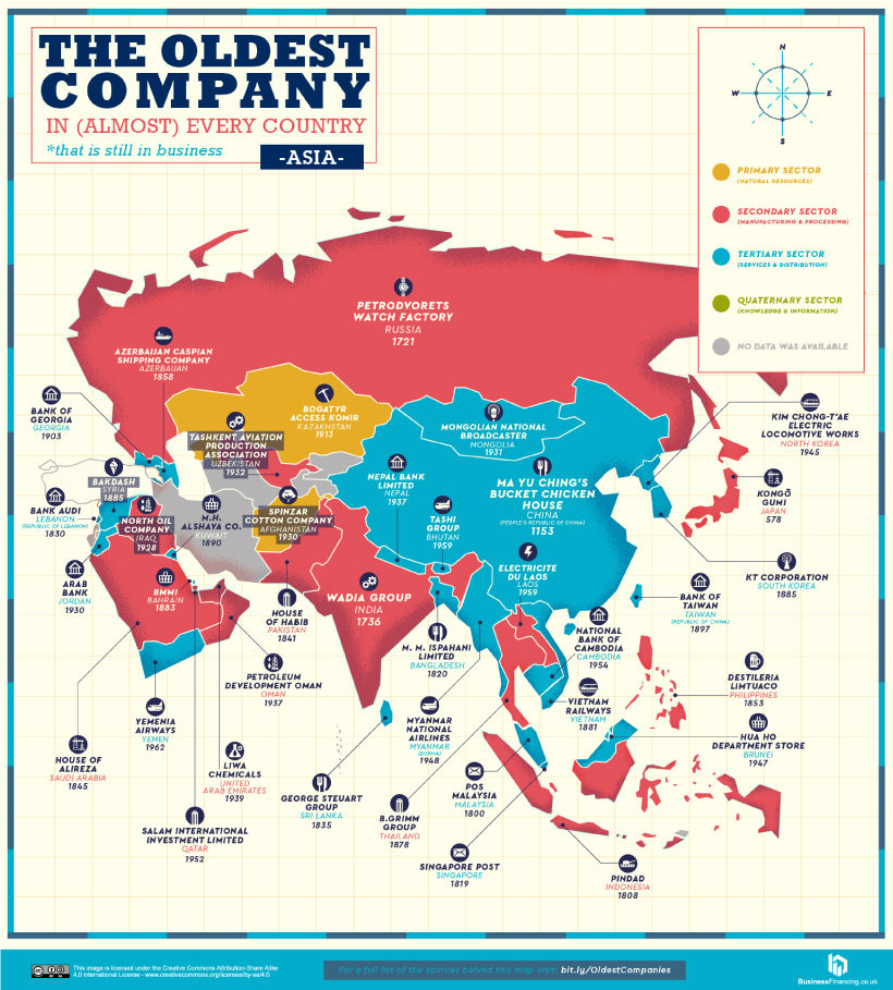industry_oldest-companies_asia_820px-1788541
