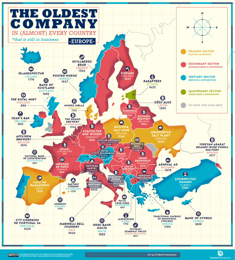 industry_oldest-companies_europe_820px-3727060