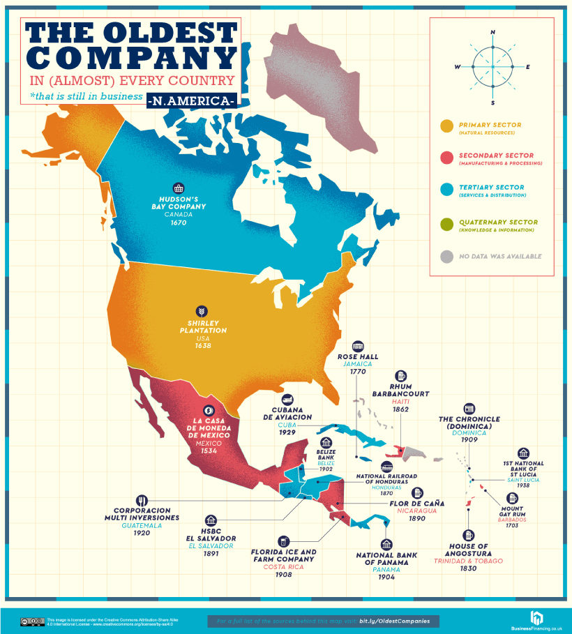 industry_oldest-companies_north-america_820px-6732223