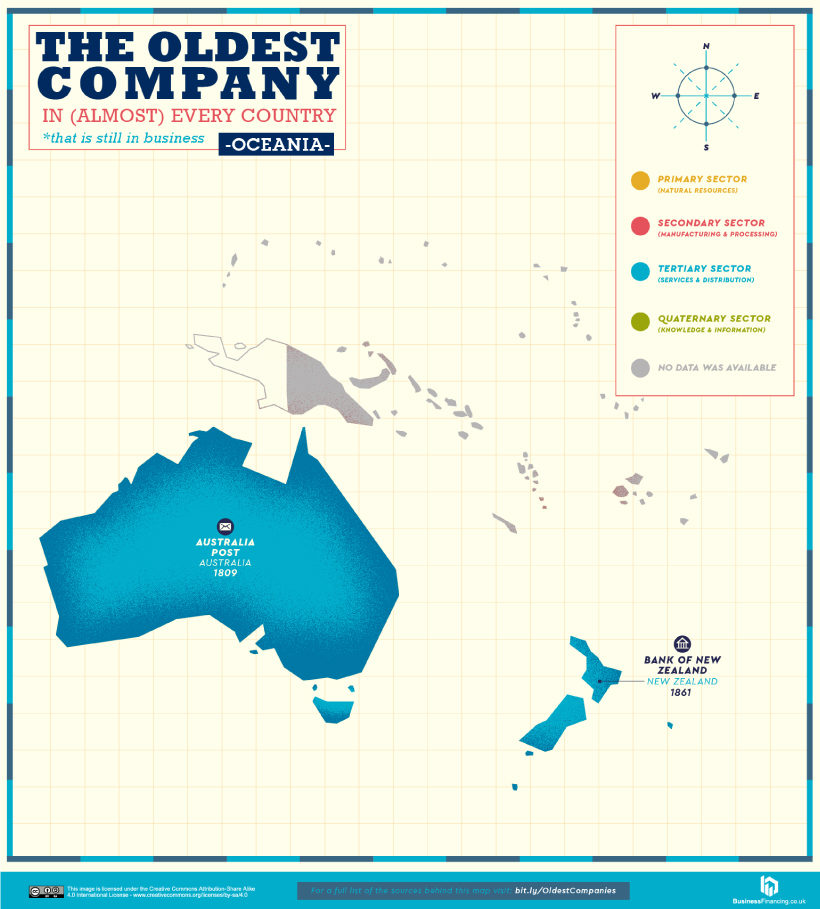 industry_oldest-companies_oceania_820px-9154115