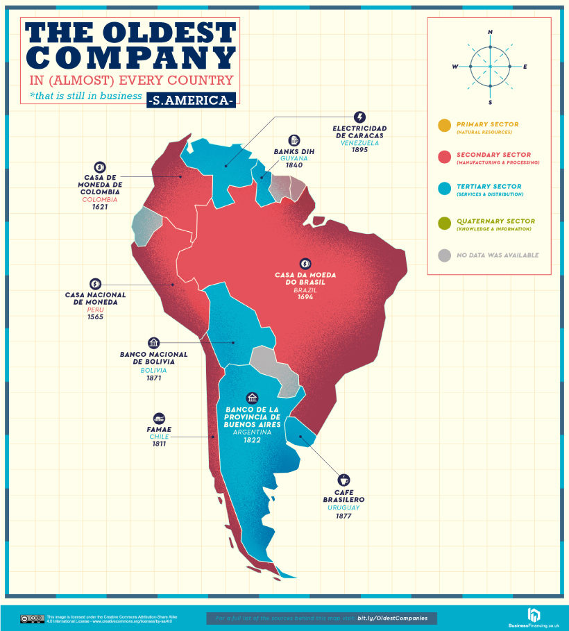 industry_oldest-companies_south-america_820px-5636203