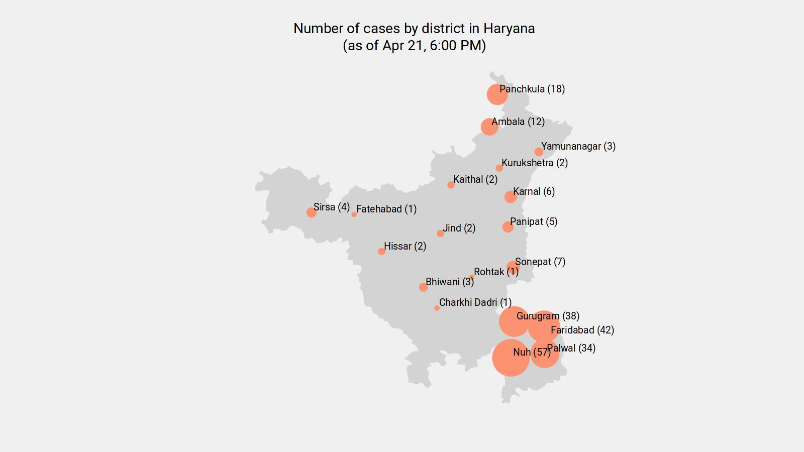 districts-haryana-2020-04-21t1800-4156835